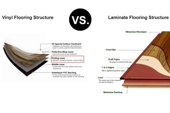 Laminate vs vinyl flooring which is the best choice - Difference between laminate and hardwood flooring ...